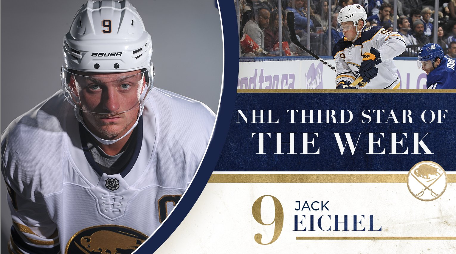 Point streak helps propel Eichel to NHL 3rd Star of the Week honors