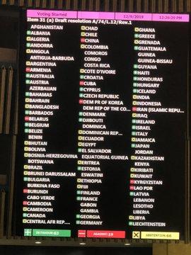 Генассамблея ООН приняла резолюцию, осуждающую милитаризацию Крыма: 63 страны - за, 19 - против - Цензор.НЕТ 8276