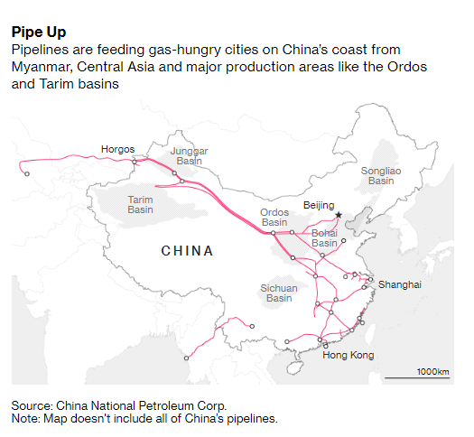 China forms national pipeline company to spur more exploration and wider distribution  https:// bloom.bg/2E2hdmR    <br>http://pic.twitter.com/GHkra9zqpP
