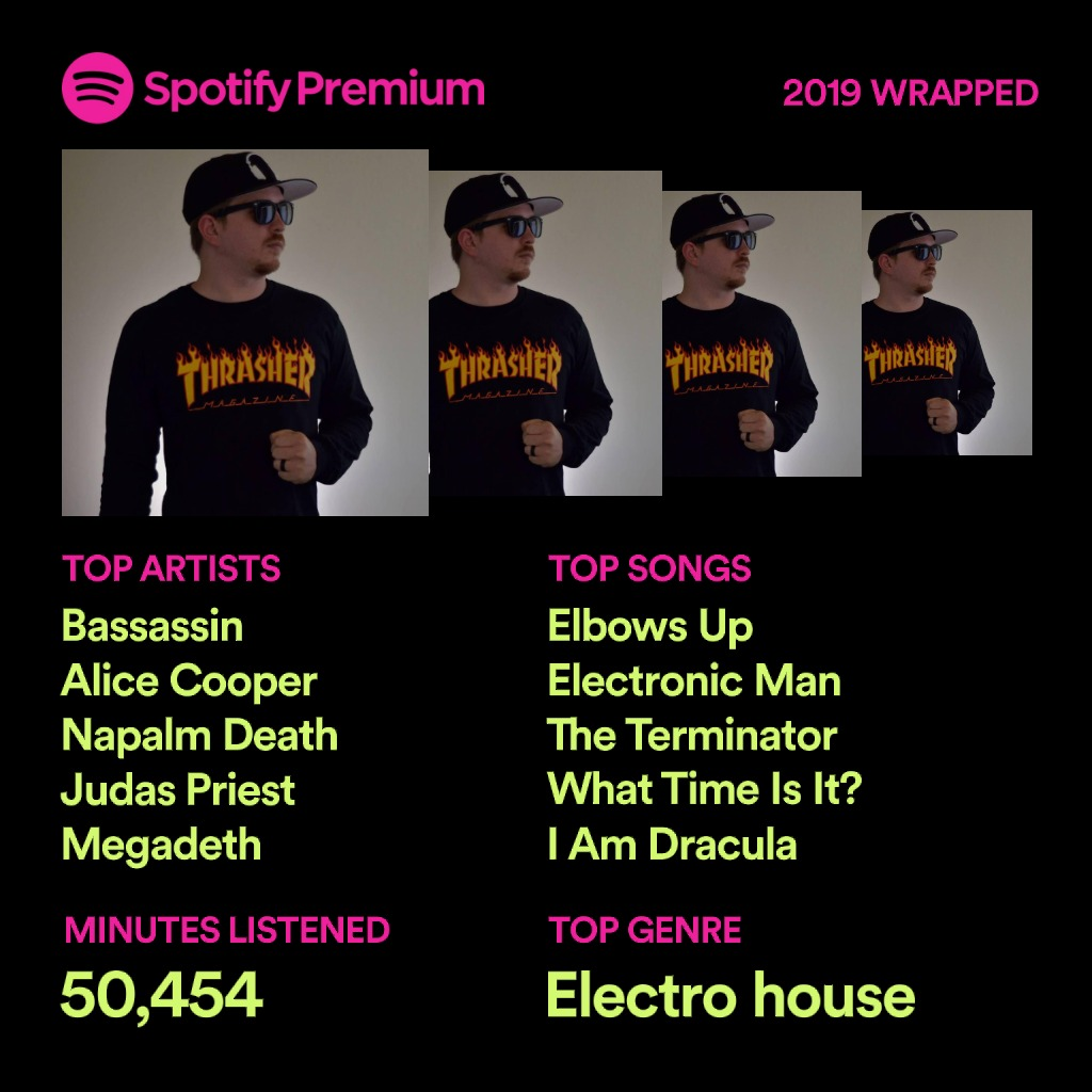 #spotifywrapped   I listened to a ton a music and listened to almost 1000 new artists this year. <br>http://pic.twitter.com/1pYxKIug6p