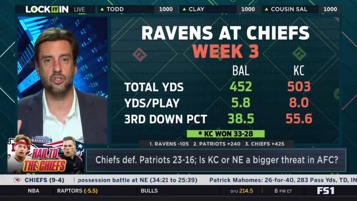 """Patrick Mahomes right now is a better QB than Tom Brady is, and in order to beat the Ravens you have to do something the Patriots aren't capable of doing right now, score some points and get up early."" — @ClayTravis"