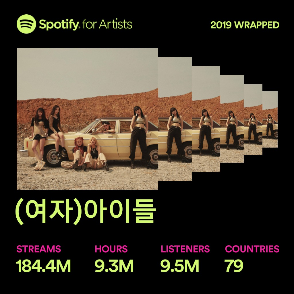 Thank you NEVERLAND❤💜 #Spotify #2019ArtistWrapped