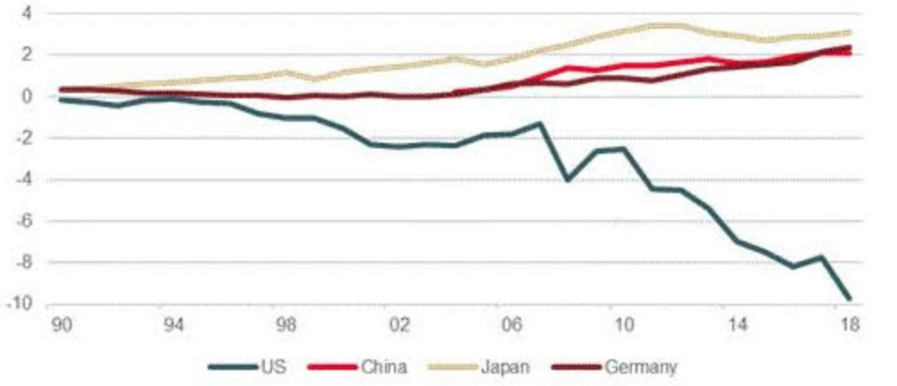 Societé Generale 1/2: The #yen should be the pick of #G10 currencies in a world where bond yields fall and emerging market tensions remain. The #BoJ has run out of room to ease, and Japan's investors will need to reduce foreign currency exposure.