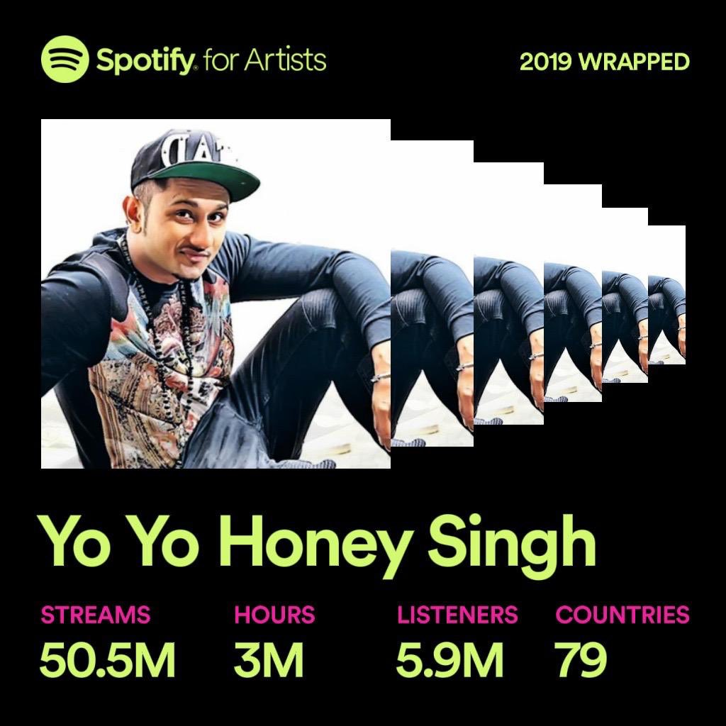 More than 50 Million streams with almost 6 Million listeners across 79 countries in 2019 @spotifyindia #Spotifywrapped  <br>http://pic.twitter.com/kaDlti9QP7
