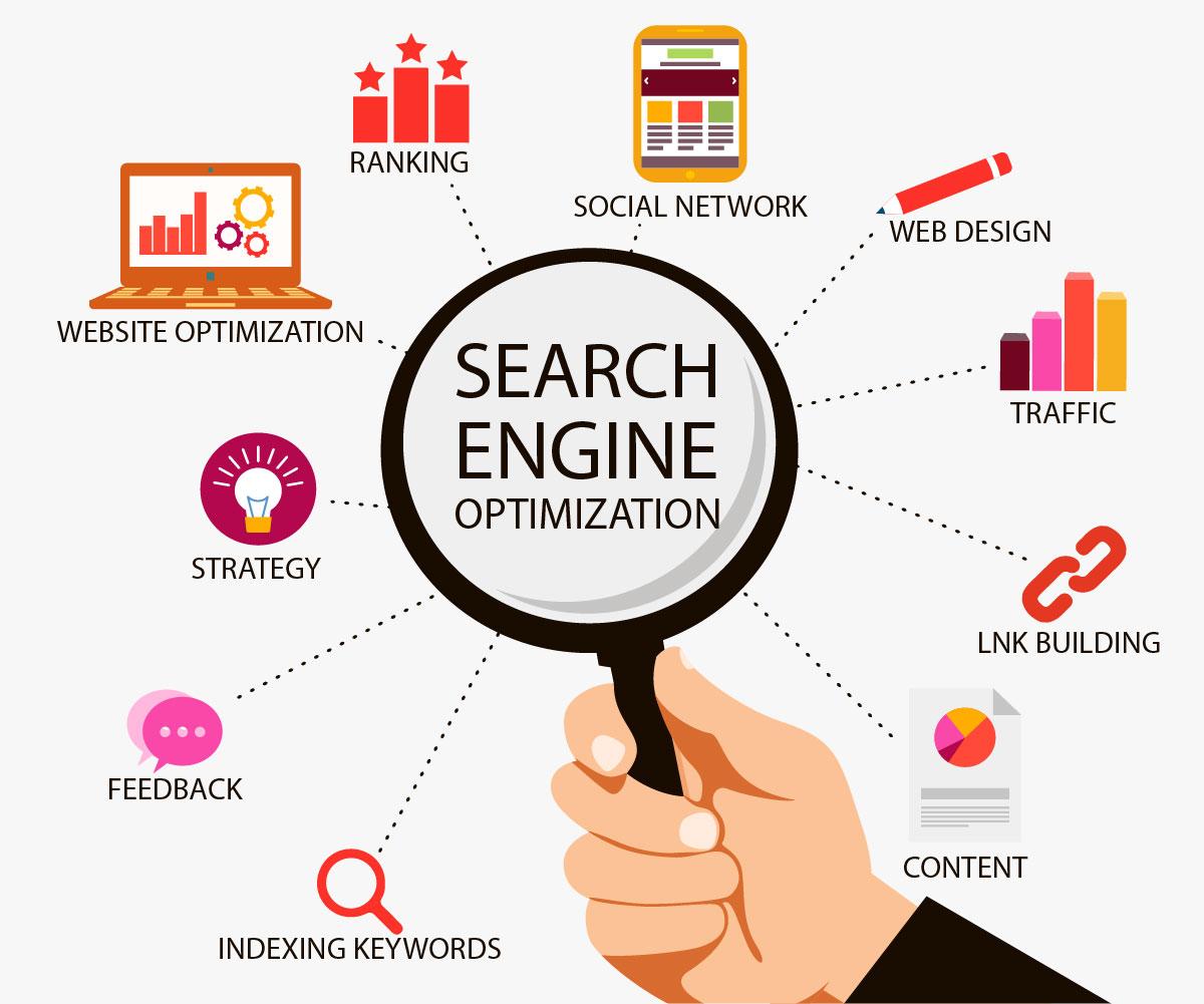 Getting started with a terminal emulator for SEO programming #SocialMedia #SocialMediaMarketing #DigitalMarketing #ContentMarketing #YemiRise  #GrowthHacking #Startups #SEO #SMM #Ecommerce #Marketing #InfluencerMarketing #Blogging #Infographicpic.twitter.com/izpP5xNeXW