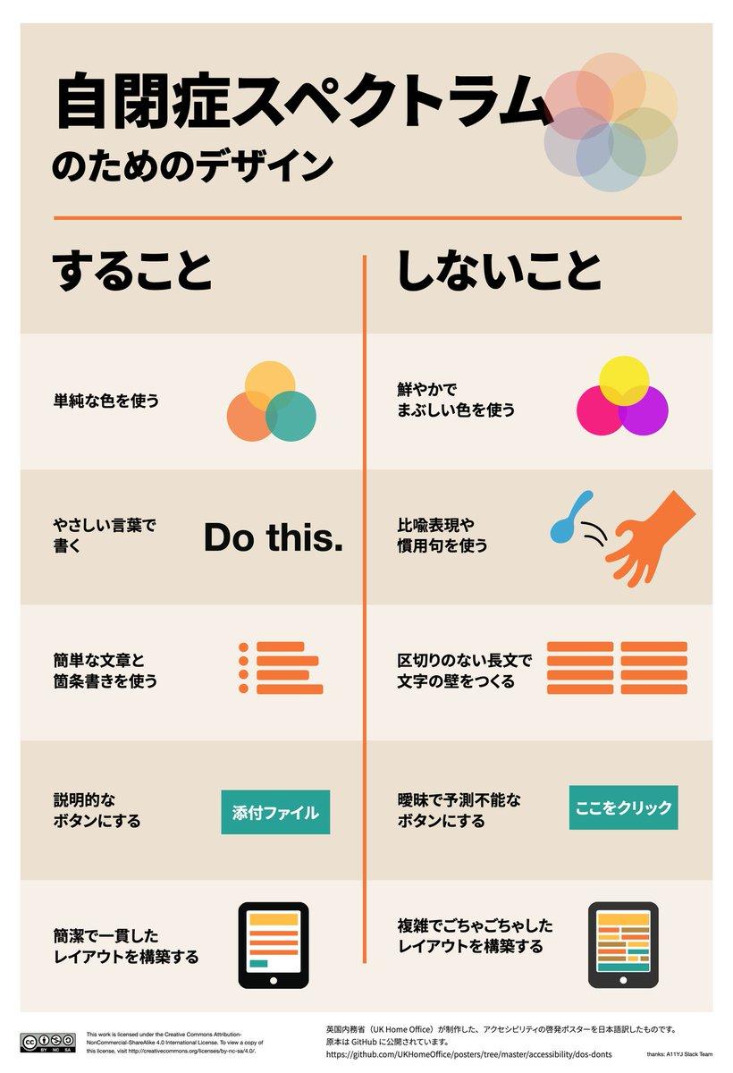 全国情緒障害教育研究会 (@zenjoken) | Twitter
