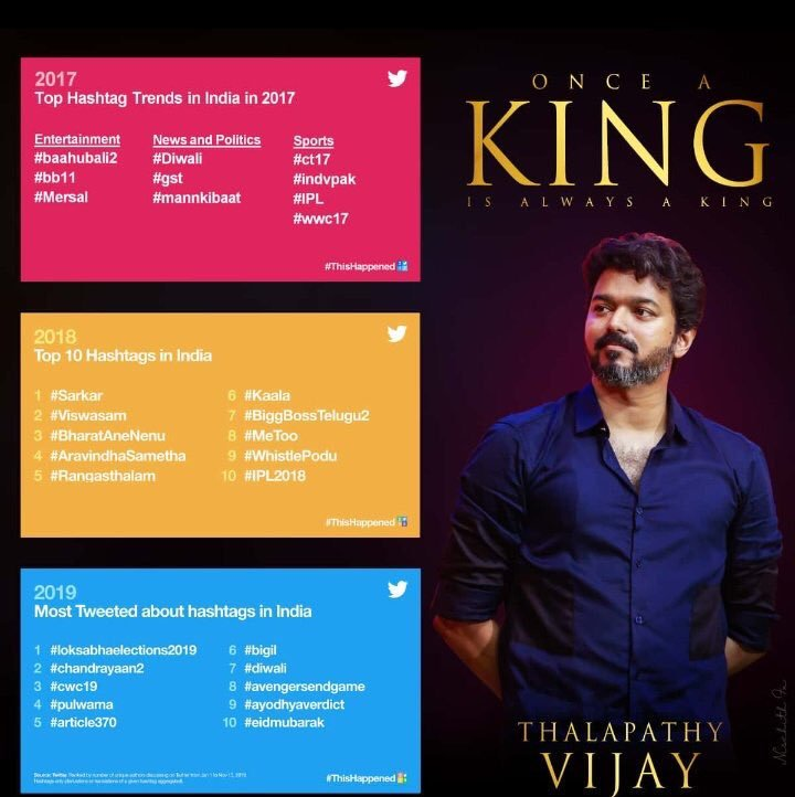 King of Box office  King of acting  King of dance  King of romance  King of comedy  King of mass  King of social media  Once a KING always a KING @actorvijay  #BIGILDominatedTwitter2019<br>http://pic.twitter.com/vVNSr4tEOI