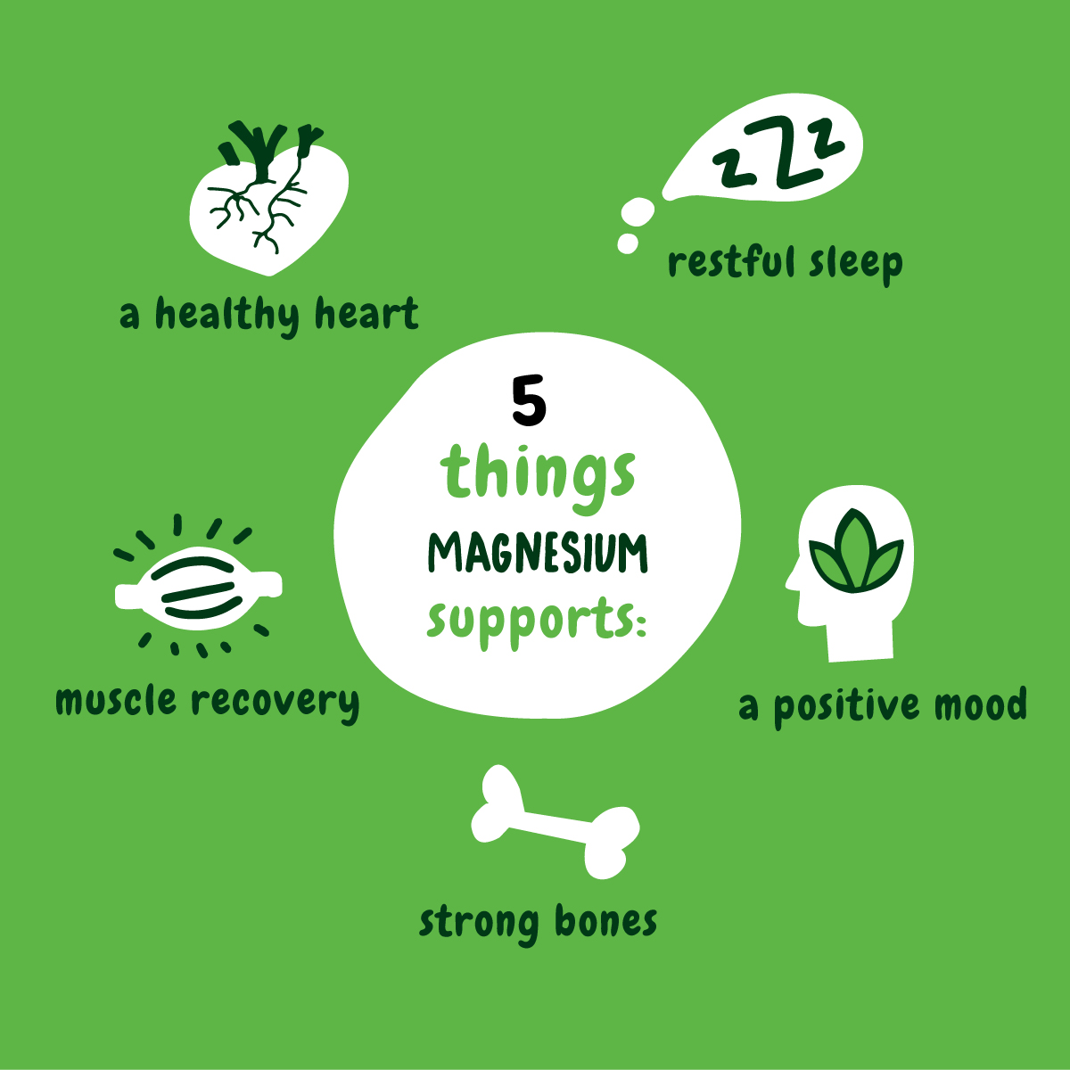 Many people don't realize how crucial magnesium is for the body to function.  Magnesium is an MVP mineral with 300+ jobs in the body, and cardio function , brain function , immune system function , and mood  are some of the big ones.  Learn more:  https://www. purityproducts.com/magblue-reasons    <br>http://pic.twitter.com/xEgW53Awzn