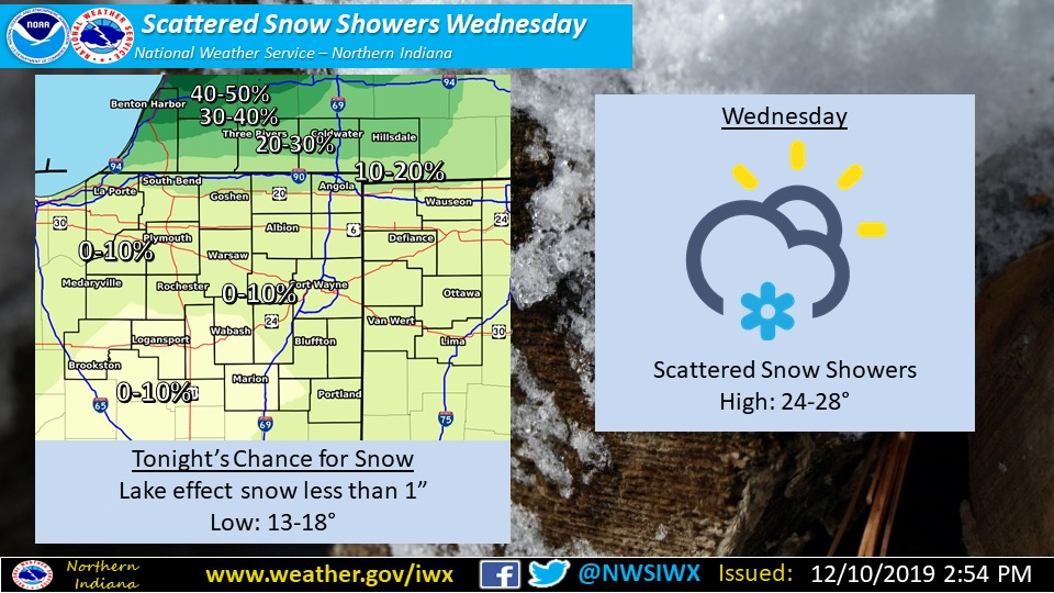 Lake effect snow will continue at times tonight, mainly southern MI. Look for snow showers and flurries on Wednesday. #inwx #ohwx #miwx