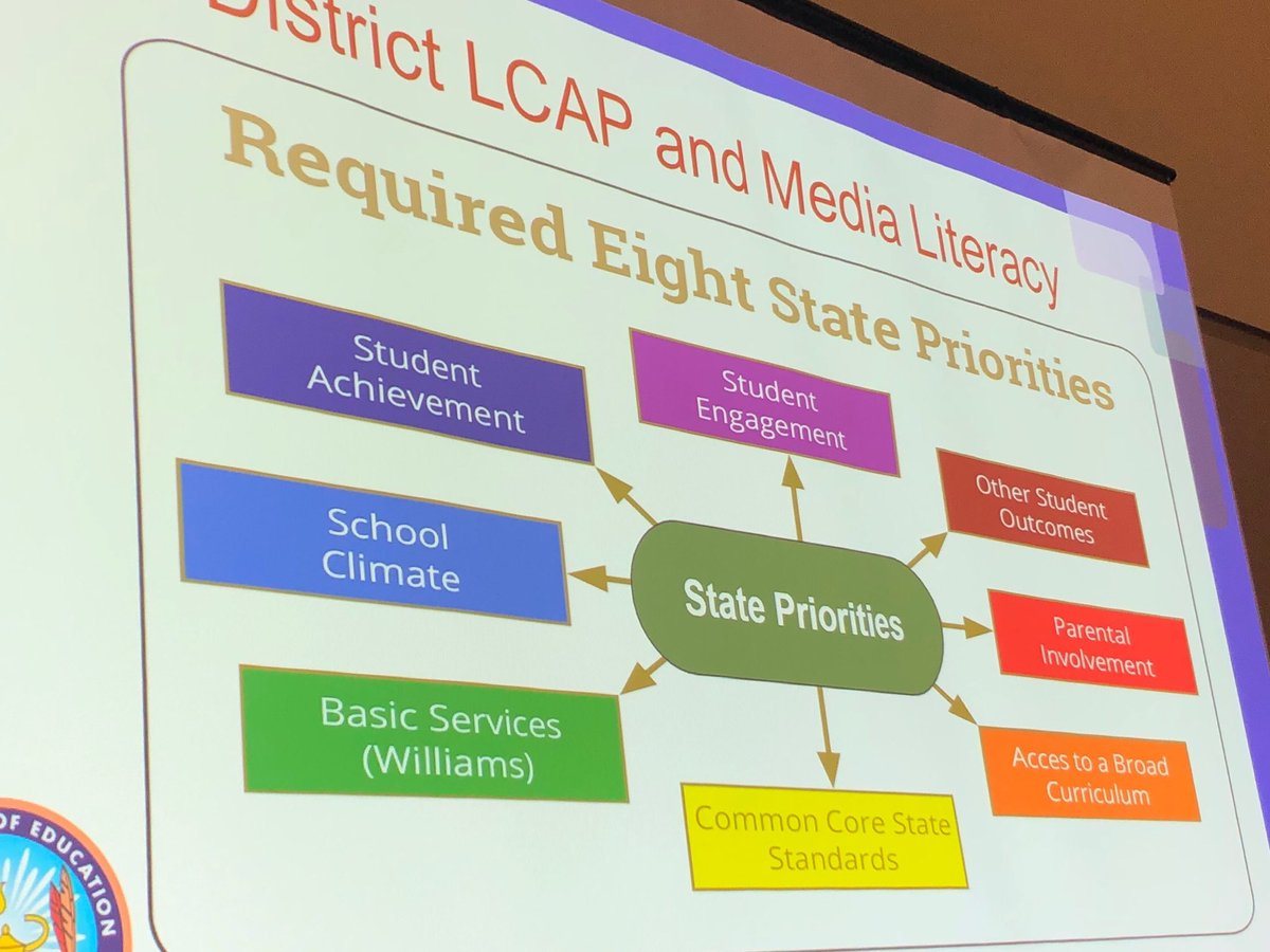 test Twitter Media - Love being asked to think how would (fill in the blank) look when supporting any of these 8 priorities for California school districts. @RoushRoushy suggested #STEAM but could be #diversity or#equity or anything. #casteam19 @CADeptEd @CAStateLibrary https://t.co/m8Lx8pr9TR