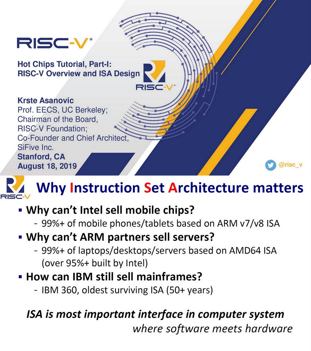 Ogawa Tadashi On Twitter Pushing Data From Edge To Cloud Innovations In Cpu Architecture Caffrey Chen Chief Processor Architect At Alibaba T Head Alibaba Gr Risc V Summit Dec 11 2019 Https T Co 0zjl6qkx2v C910