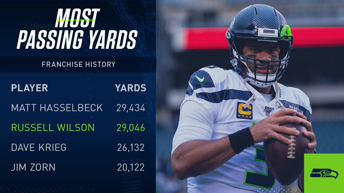.@Seahawks QB @DangeRussWilson needs 389 yards to pass @Hasselbeck on the franchises all-time passing yards list. #GoHawks