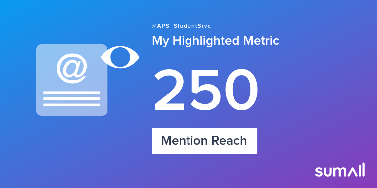 My week on Twitter 🎉: 6 Mentions, 250 Mention Reach, 2 New Followers. See yours with <a target='_blank' href='https://t.co/DE32NKi36Z'>https://t.co/DE32NKi36Z</a> <a target='_blank' href='https://t.co/07t3fSMcpu'>https://t.co/07t3fSMcpu</a>