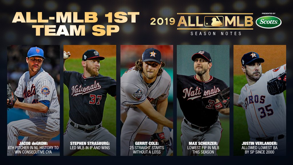 It was a banner year for the starting pitchers on the 2019 All-MLB 1st Team.