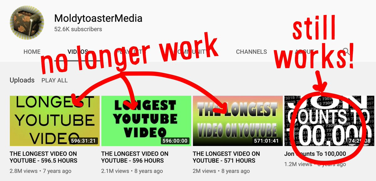 None of Jons 500+ hour-long videos appear to be working anymore. So it looks like the longest video on YouTube that can still be watched is Jon counting to 100,000 for 74 hours, 29 minutes, and 8 seconds: youtube.com/watch?v=vQBH-L…