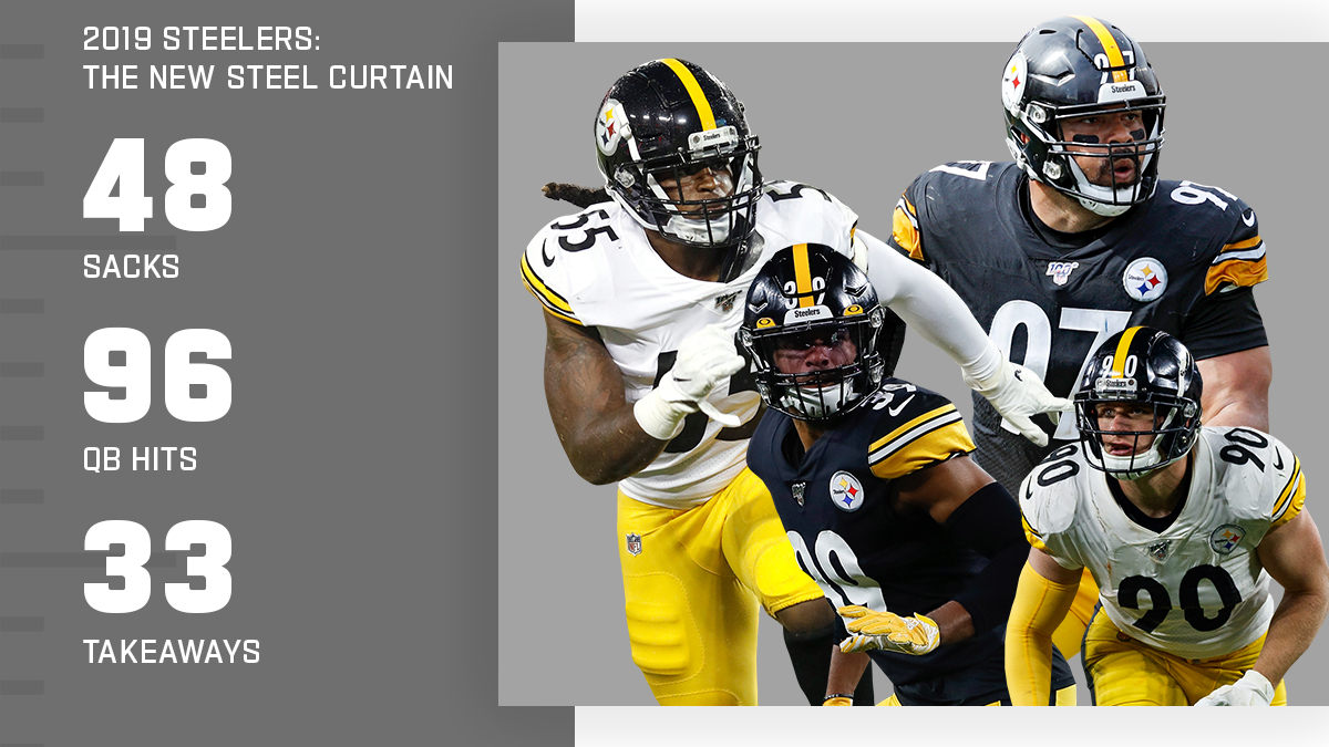 Steelers on pace to tie their own historic record