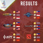 Image for the Tweet beginning: The 2019 #SEAGames Philippines esports