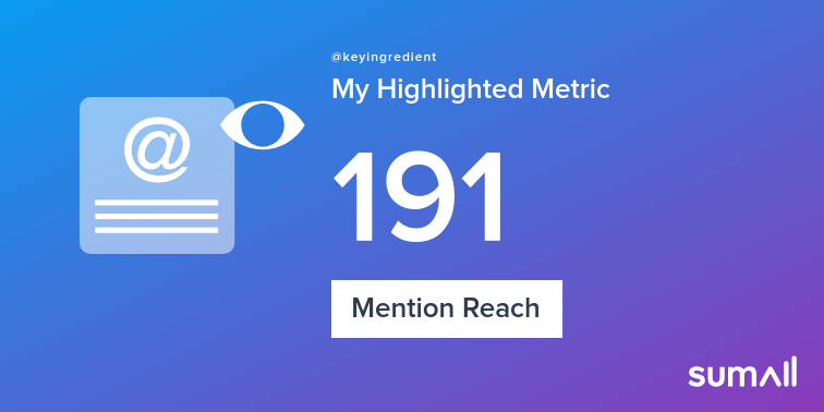 My week on Twitter 🎉: 1 Mention, 191 Mention Reach. See yours with https://t.co/hujEL4yMW7 https://t.co/aNW4YB3dh6