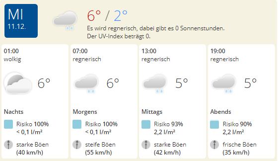 #HAMBURG-Bergedorf