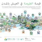 Image for the Tweet beginning: قيمـة الطبيعـة ̧ العيـش باـدن  #CitiesWithNature