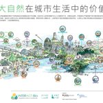 Image for the Tweet beginning: 大自然在城市生活中的价值  #CitiesWithNature provide diverse life-supporting &