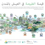 Image for the Tweet beginning: قيمـة الطبيعـة ̧ العيـش باـدن  #CitiesWithNature