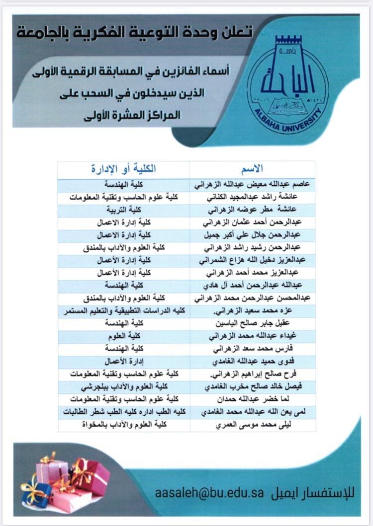 جامعة الباحة On Twitter إعلان جامعة الباحة تعلن وحدة التوعية الفكرية بالجامعة أسماء الفائزين في المسابقة الرقمية الأولى الذين سيدخلون في السحب على المراكز العشرة الأولى في الحفل الختامي لبرامج وأنشطة الوحدة