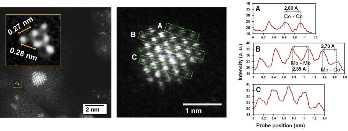 ‼️Thèse: Supported transition metal disulfide catalysts for ultra-deep ΗDS by Luz Zavala-Sanchez le 17 décembre à 10:00 au CNRT ▶️ https://t.co/2t96Ul2Sl5 @ENSICAEN @INC_CNRS @CNRS_Normandie @CNRS @normandieuniv @Universite_Caen @Carnot_ESP @Reseau_Carnot