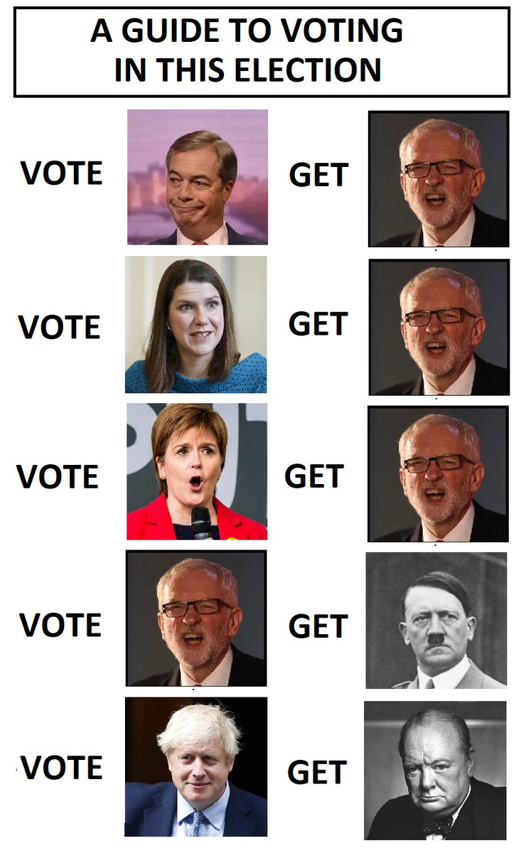 If you prefer pictures to words, here's a simple guide to voting in the election tomorrow. https://t.co/ZTZj90H0tj