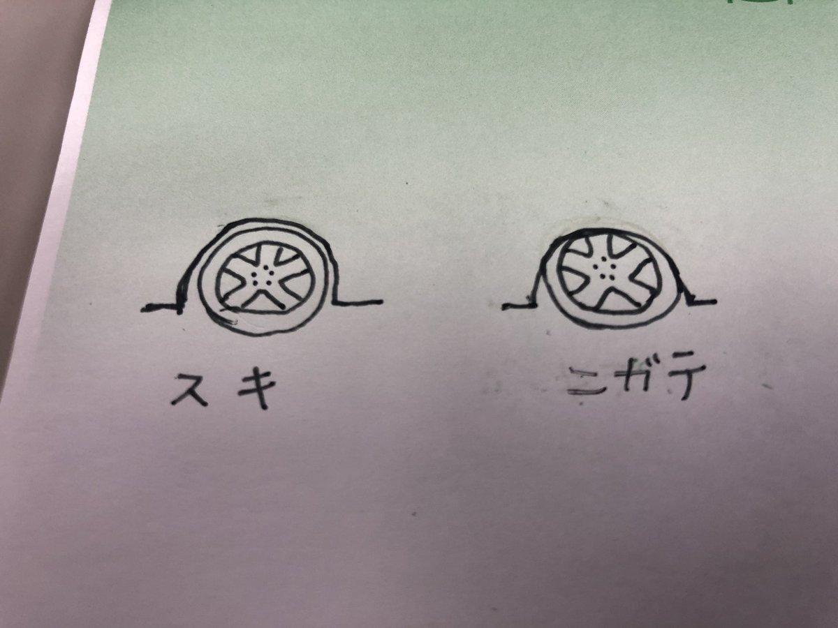 フェンダーの隙間。これ共感できる人おるかな?アーチ、隙間、タイヤのゴム、ホイールすべてが綺麗な円弧を描いていてほしい。絵は汚いけど。隙間は小さい方がカッコいい、でもかぶってるのは嫌って言う。スーパーGTの車とか最高よね。