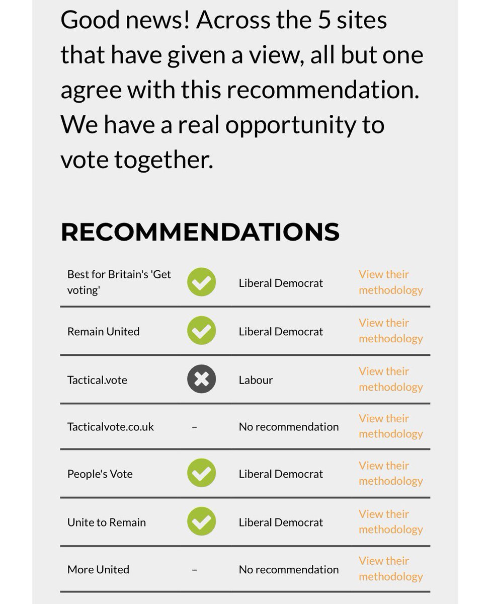 I am Labour    I am from WIMBLEDON.  And in Wimbledon we must vote LIB DEM.  I will be voting LIB DEM.  Tactical voting sites agree that's the best anti-Tory & pro-PV vote (below). And it's therefore also in the best interests of Labour.  See:  https:// votesmart2019.com /   <br>http://pic.twitter.com/1Ev2GeMebN