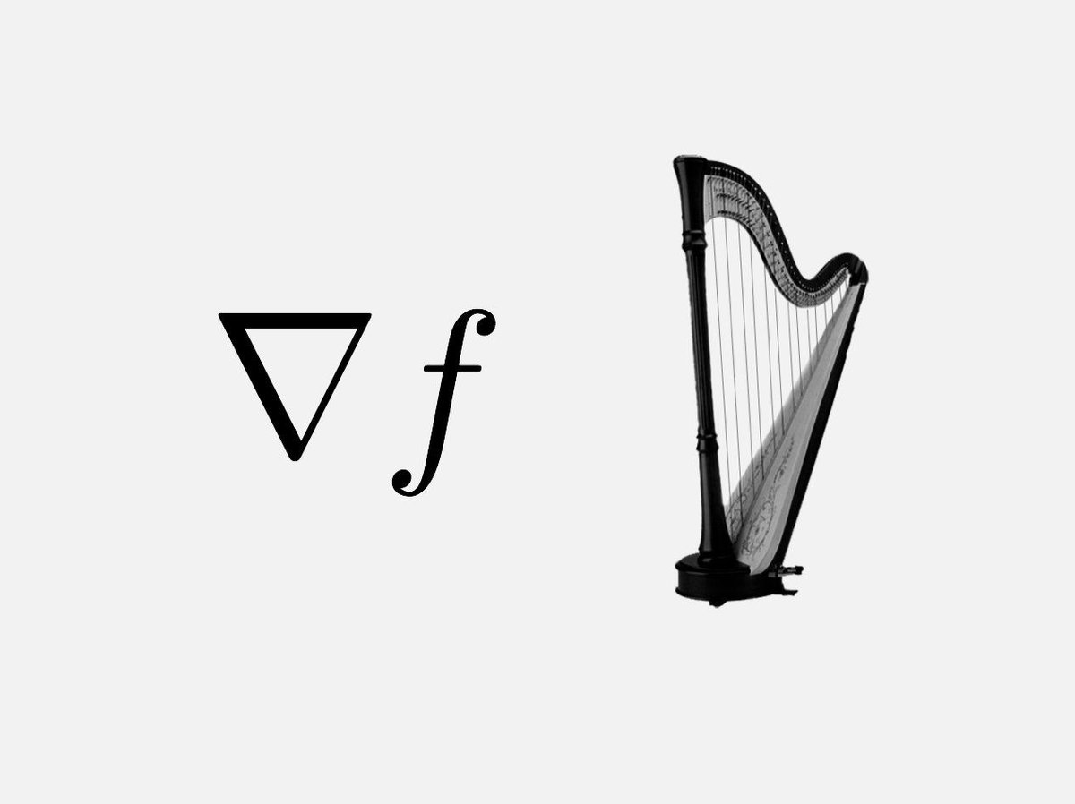 The nabla symbol, commonly used in math to represent the gradient of a function ∇f, is so-called because it looks like a harp and the Greek word for the Hebrew or Egyptian form of a harp is nabla.