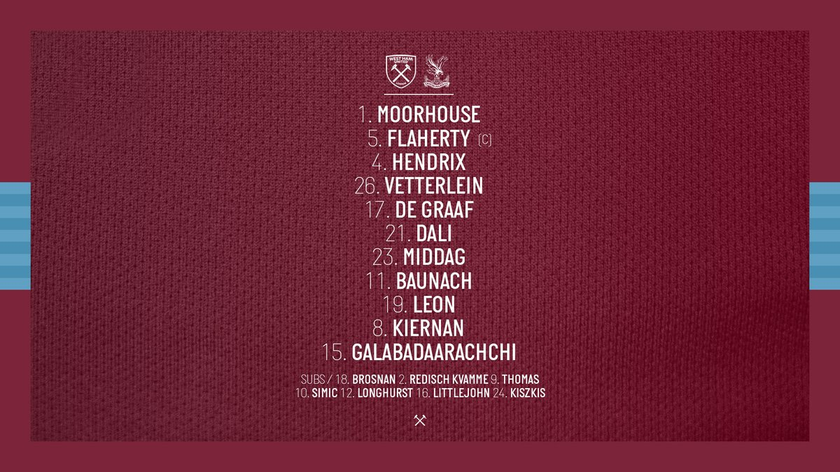 The team news is in and @esmeedegraaf97 is back in the starting XI!   #WHUCRY<br>http://pic.twitter.com/QKrn3emmPE