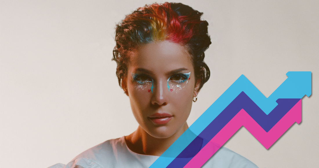 Featuring SUGA of @BTS_twt, @halseys new track Sugas Interlude is a new entry on the UKs Official Trending Chart bit.ly/35fPfAh