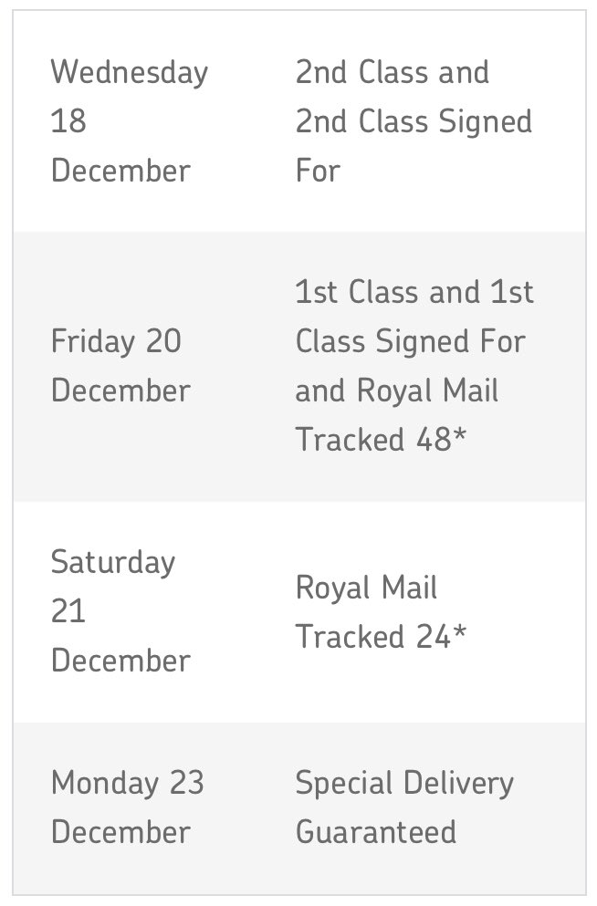 #RR_SecretSanta - make sure you post your book gift on time! Last posts with Royal Mail ⬇️⬇️⬇️⬇️