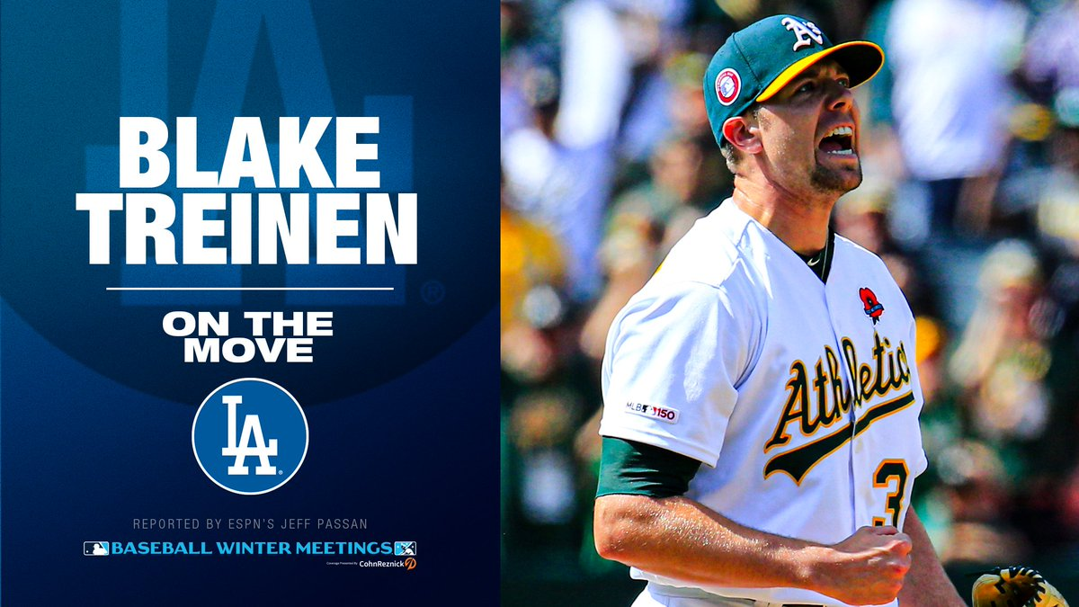 The Dodgers bolster the 'pen.  Blake Treinen reportedly agrees to 1-year, $10M deal with Los Angeles, per @JeffPassan.<br>http://pic.twitter.com/9QfRHbzRhw