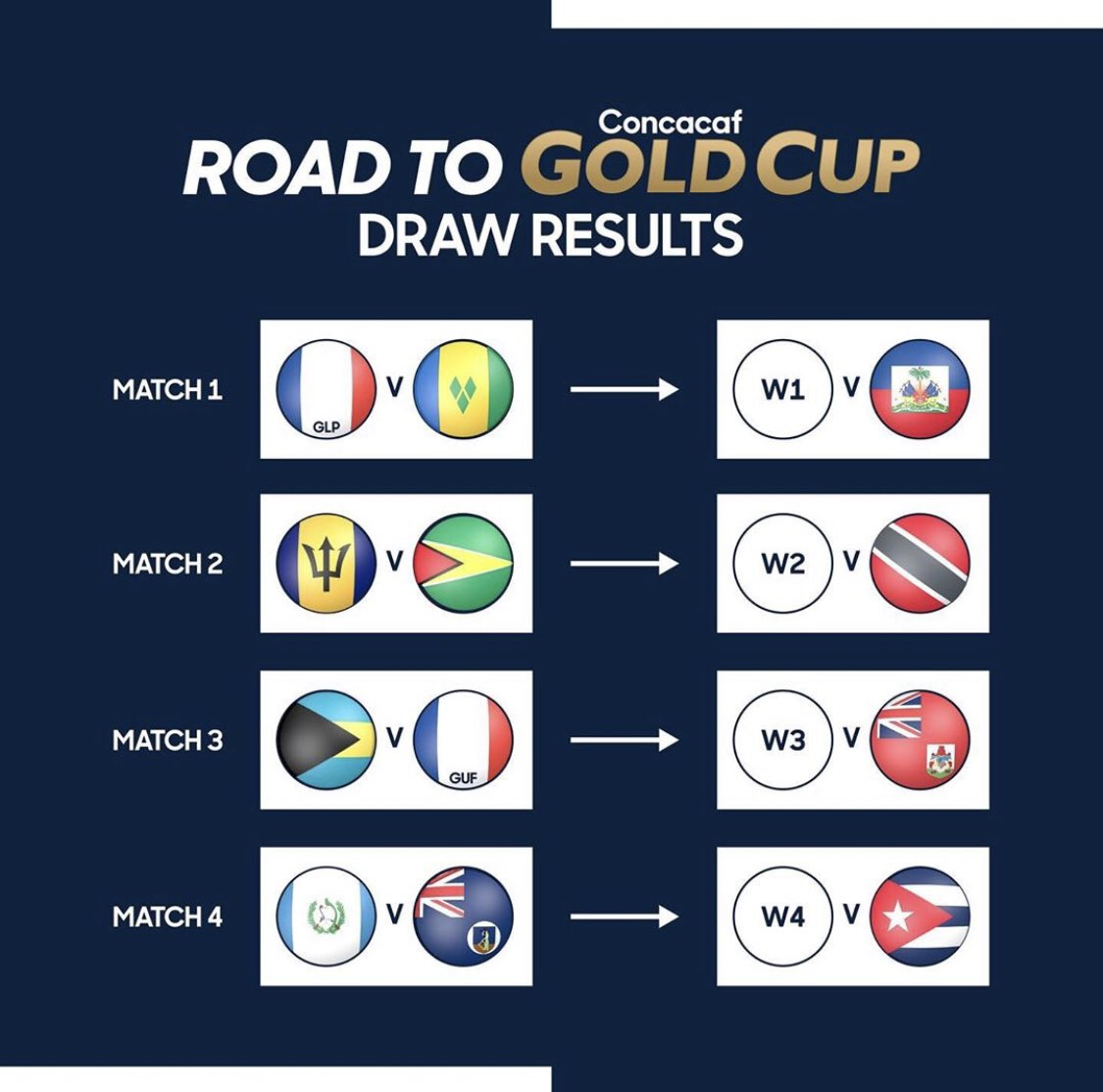 The road is set to the 2021 @GoldCup 🇬🇾🙏🏽