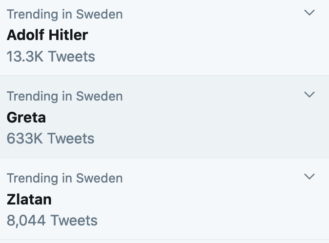 The currently trending topics in Sweden says a lot about the times we live in.