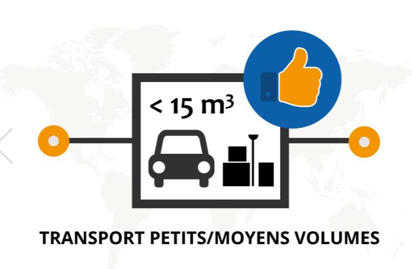 Vous vous demandez comment grouper votre véhicule et vos effets personnels dans le même container ? https://buff.ly/2V1X47aVoici une infographie qui va vous être utile :)Plus d'infos ici sur le lien   #demenagement #expatriation #antilles #guyane #Maurice #Mayotte