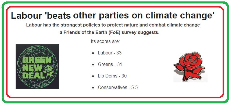 According to Friends of the Earth, the Labour Party has the strongest policies to protect nature and tackle Climate Change. Vote Labour and give our future a chance.#Youthquake19 #ge2019 #GeneralElection2019