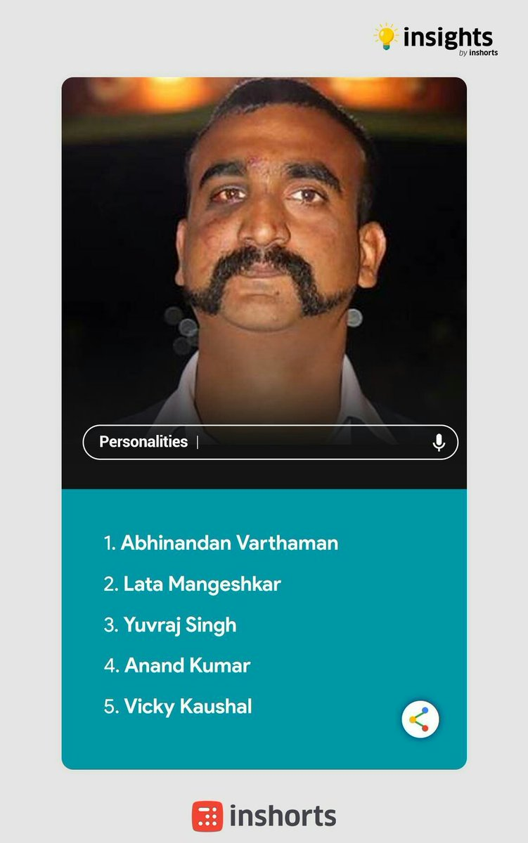 The following were the most searched personalities of India in the year 2019.  #AbhinandanVarthaman #VickyKaushal #LataMangeshkar #YuvrajSingh #AnandKumar