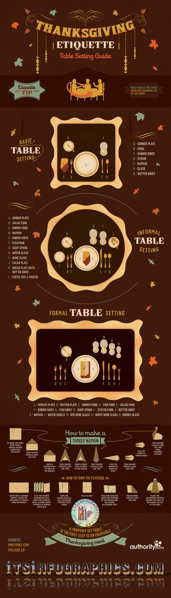 #Thanksgiving Etiquette: Table Setting Guide  https://itsinfographics.com/turkeys-tips-for-a-bacteria-free-thanksgiving-infographic/ …  [#Infographic] #Turkey #happyThanksgiving #TableSetting #tips