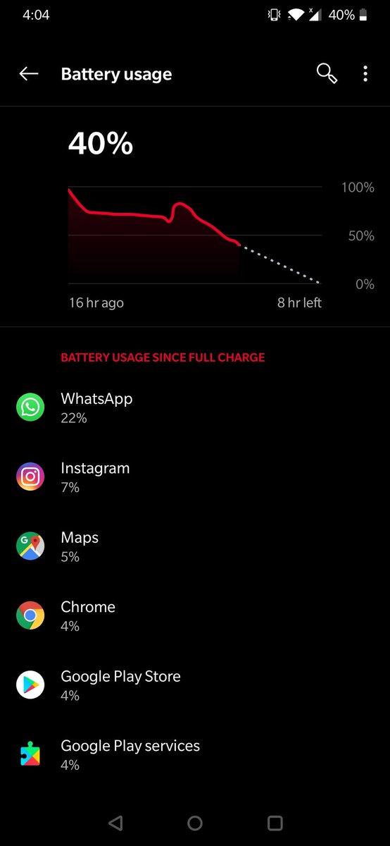 Whatsapp Down Service Status Map Problems History