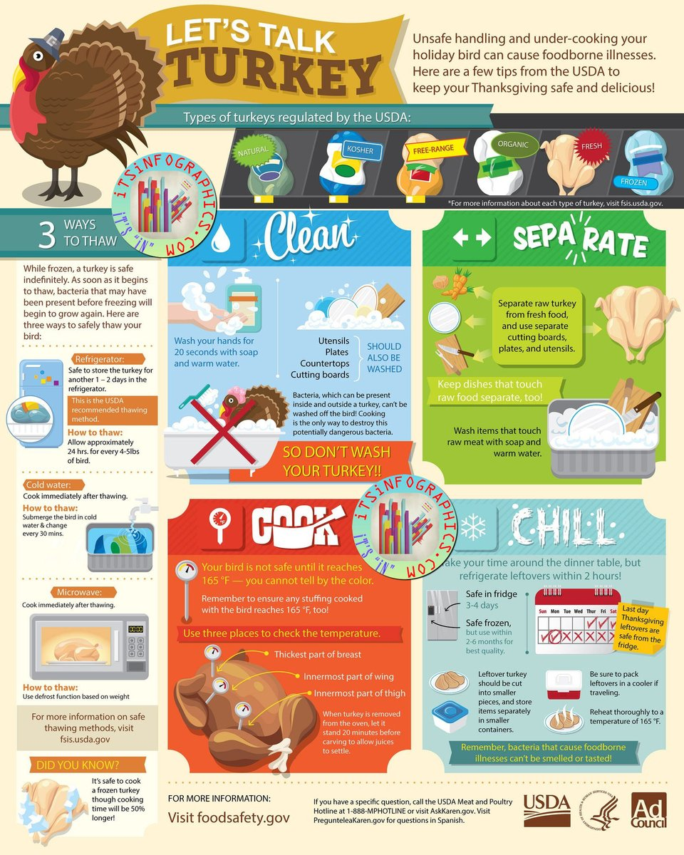 #Turkeys: Tips for a bacteria-free #Thanksgiving  https://itsinfographics.com/turkeys-tips-for-a-bacteria-free-thanksgiving-infographic/ …  [#Infographic] #Turkey #happyThanksgiving
