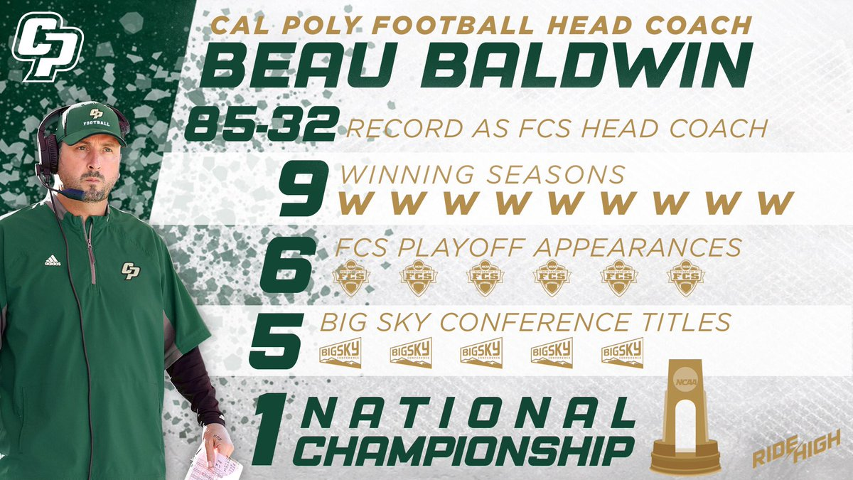 Coach Baldwin has a strong track record of success in both the @BigSkyFB and the @NCAA_FCS playoffs 👀   #RideHigh https://t.co/mAswvYsZmR