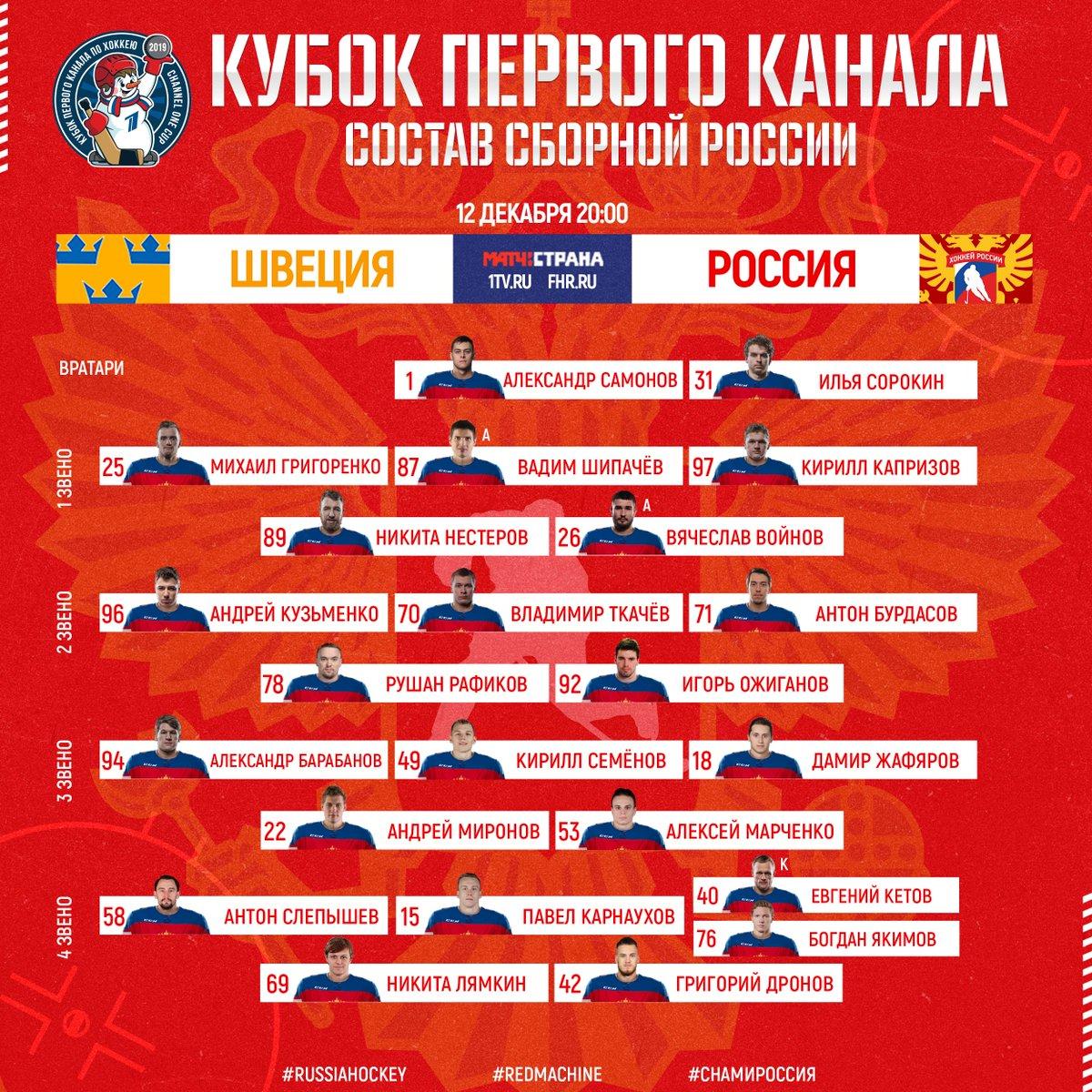 Состав сборной России на матч со Швецией