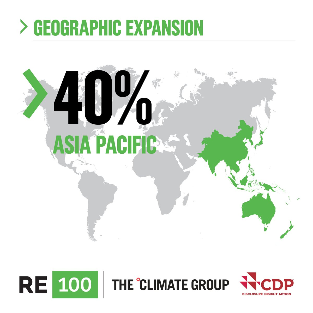 As a member of #RE100, we're thrilled to see how the initiative has grown around the world. Together we're speeding up the clean energy transition! bit.ly/2rDdd9i @ClimateGroup @CDP #COP25