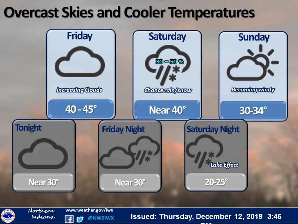 Abundant cloud cover will prevail into this weekend with chances for rain and snow begin Friday night - continuing through Saturday night.