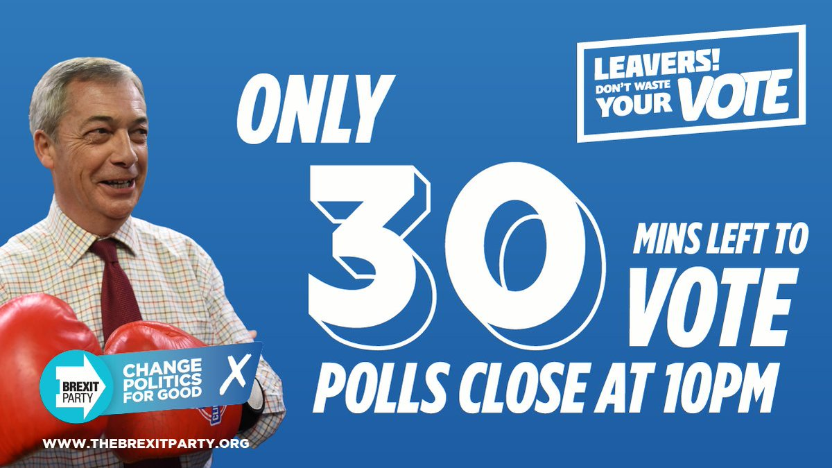 You have just 30 minutes left to vote. Leavers, dont waste your vote! Find out if you are in one of the 130 seats that the Conservatives havent won for 50 years and wont win this time by clicking the link below 👇 bit.ly/344AvTm