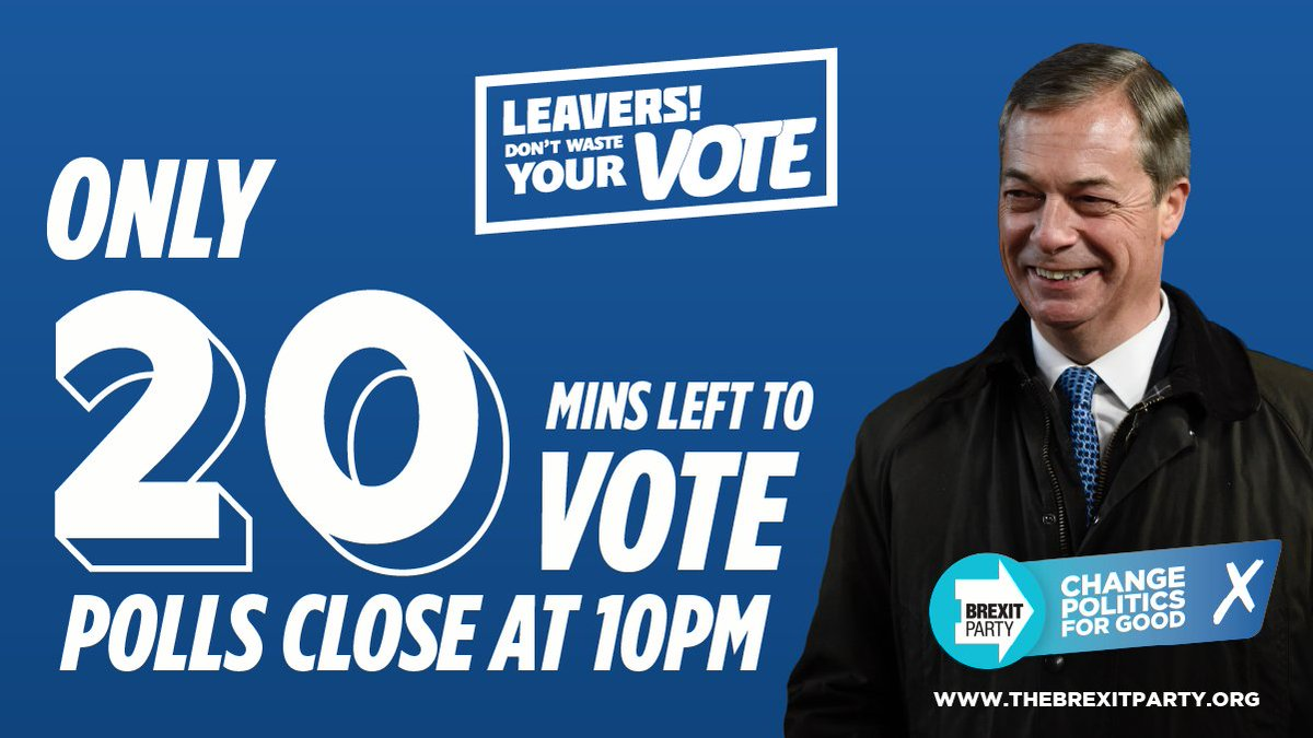 There are just 20 minutes left to vote. Help us to ensure a real Brexit is delivered! Find out if you are in one of the 130 seats that the Conservatives havent won for 50 years and wont win this time by clicking the link below 👇 bit.ly/344AvTm